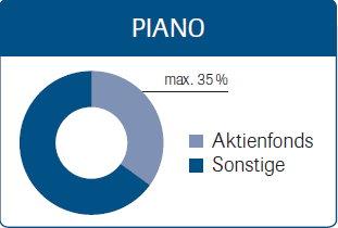 protrura-piano-round-corners